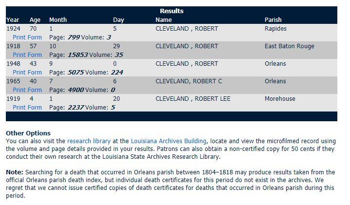 Results Robert Cleveland